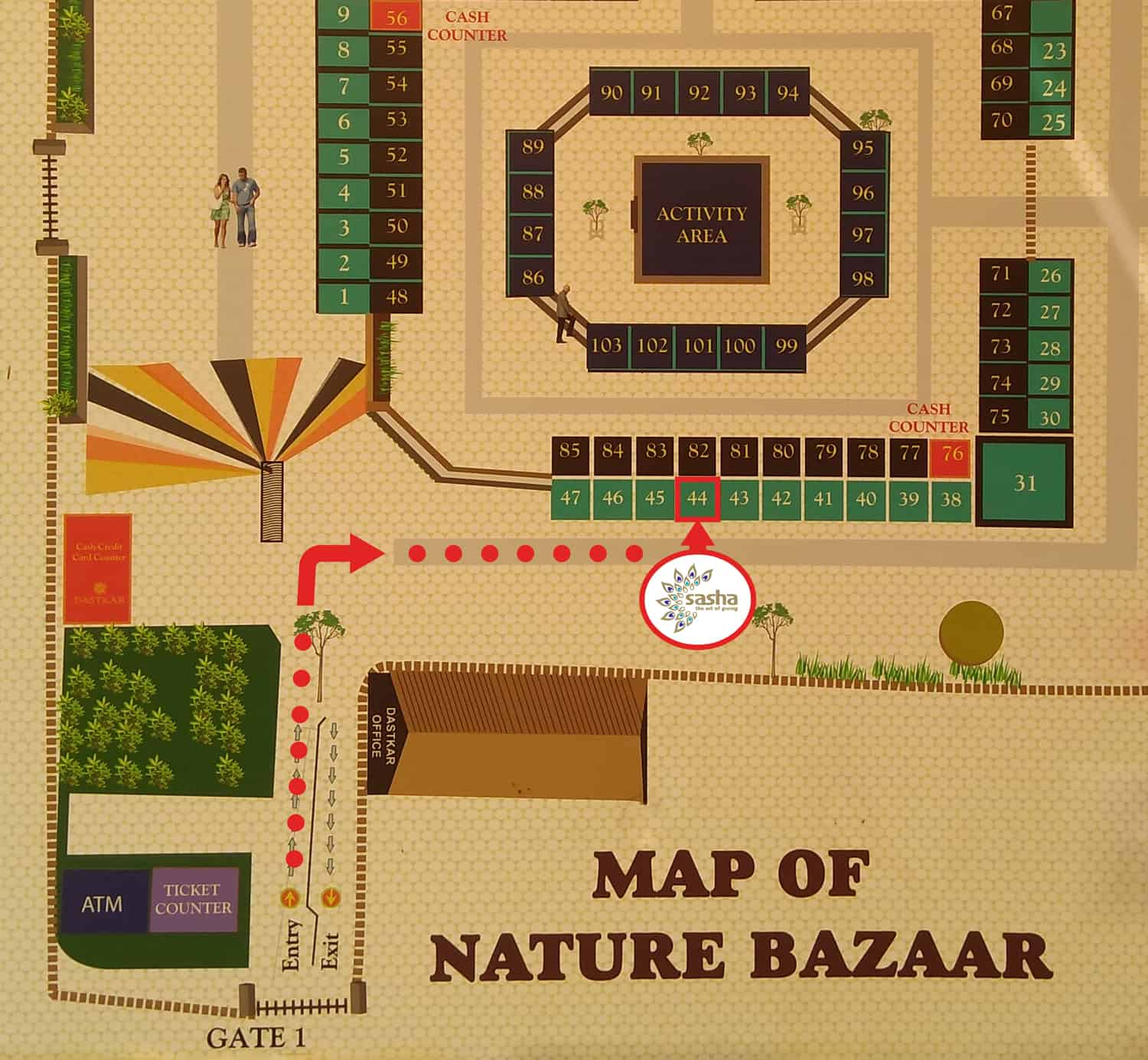 Nature Bazaar sitemap with directions to Sasha